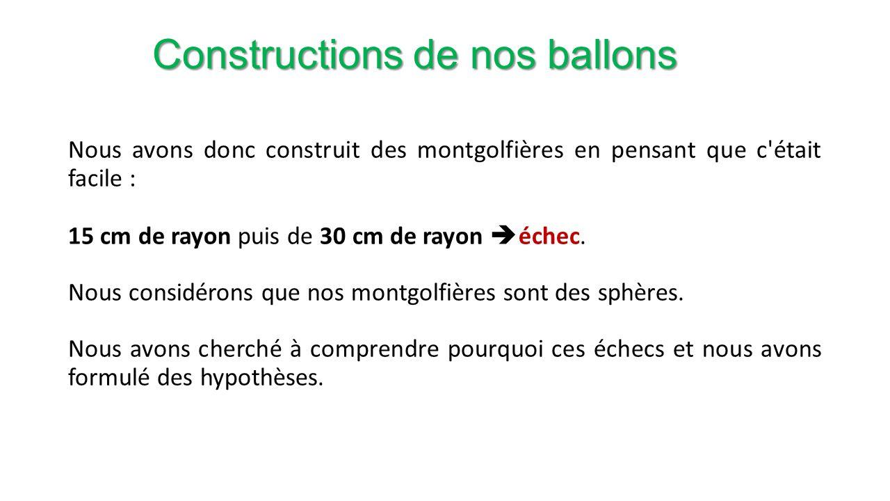 Constructions de nos ballons