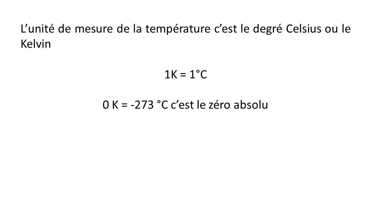 0 K = -273 °C c'est le zéro absolu