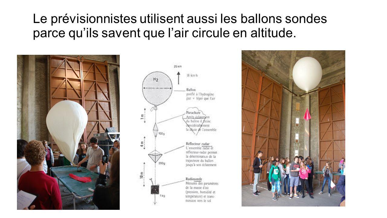 Le prévisionnistes utilisent aussi les ballons sondes parce qu'ils savent que l'air circule en altitude.