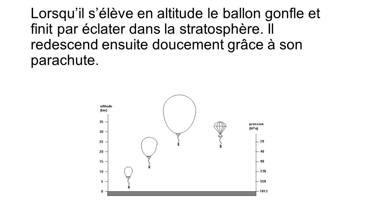 Lorsqu'il s'élève en altitude le ballon gonfle et finit par éclater dans la stratosphère.