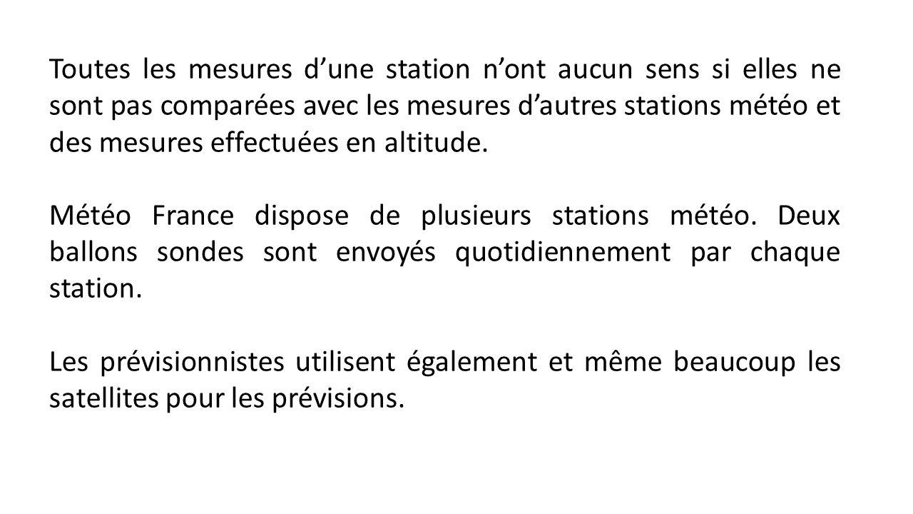 Toutes les mesures d'une station n'ont aucun sens si elles ne sont pas comparées avec les mesures d'autres stations météo et des mesures effectuées en altitude.