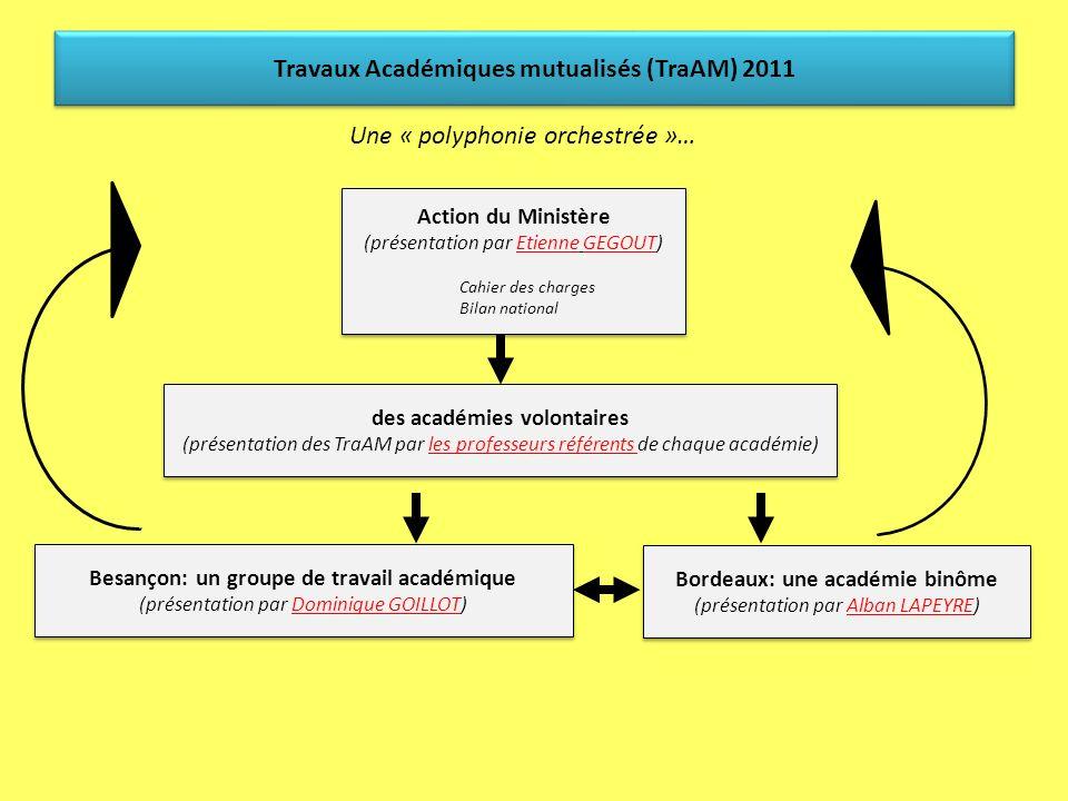 Bordeaux: une académie binôme (présentation par Alban LAPEYRE)