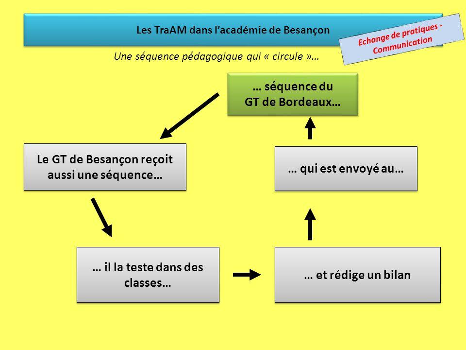 Le GT de Besançon reçoit aussi une séquence… … qui est envoyé au…
