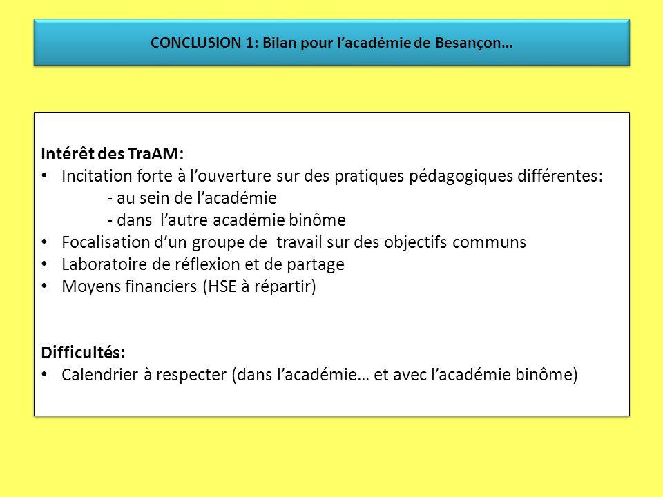 CONCLUSION 1: Bilan pour l'académie de Besançon…