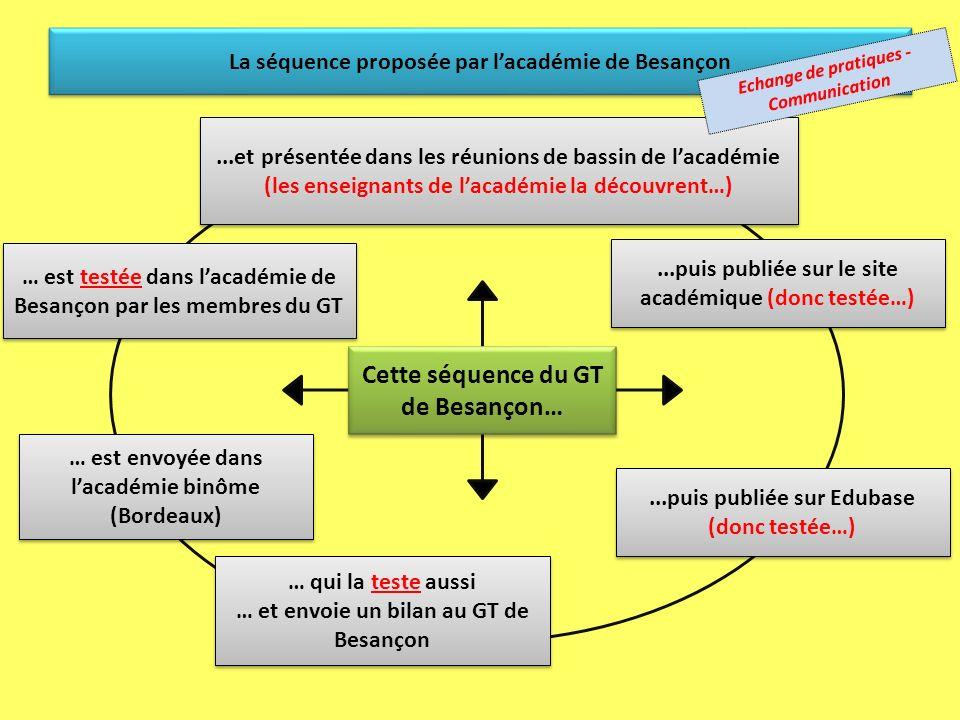… est testée dans l'académie de Besançon par les membres du GT