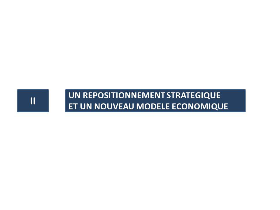 II UN REPOSITIONNEMENT STRATEGIQUE ET UN NOUVEAU MODELE ECONOMIQUE