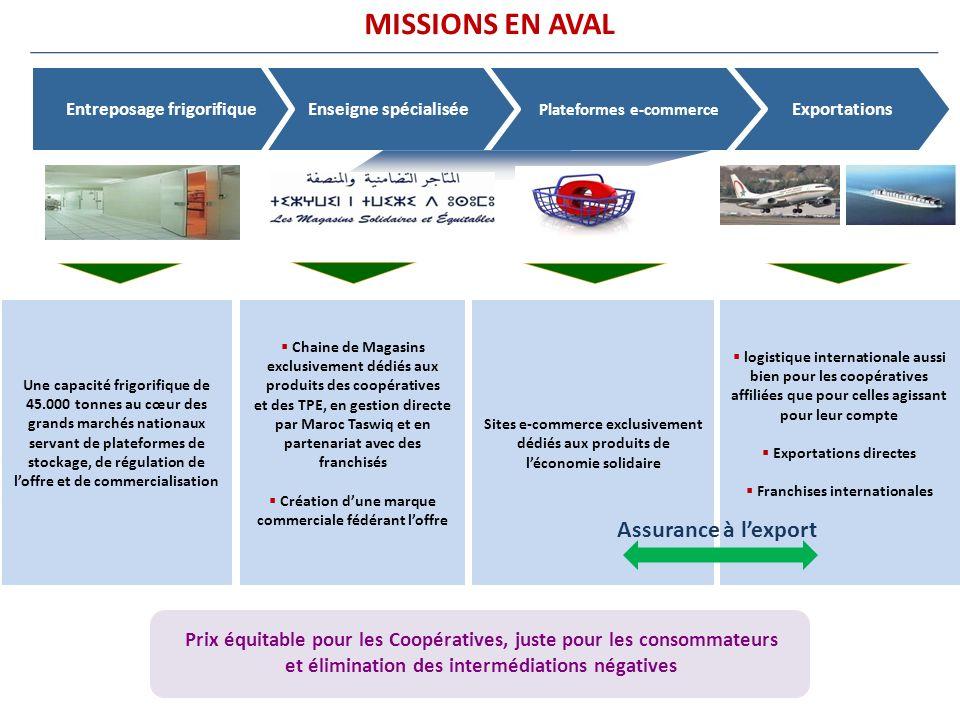MISSIONS EN AVAL Assurance à l'export