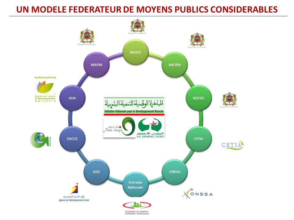 UN MODELE FEDERATEUR DE MOYENS PUBLICS CONSIDERABLES