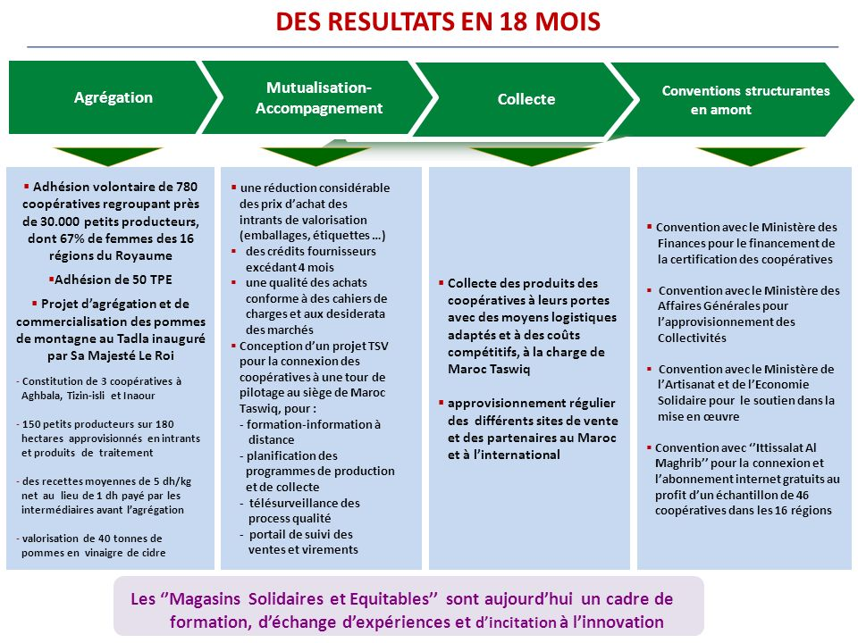 Mutualisation-Accompagnement Conventions structurantes