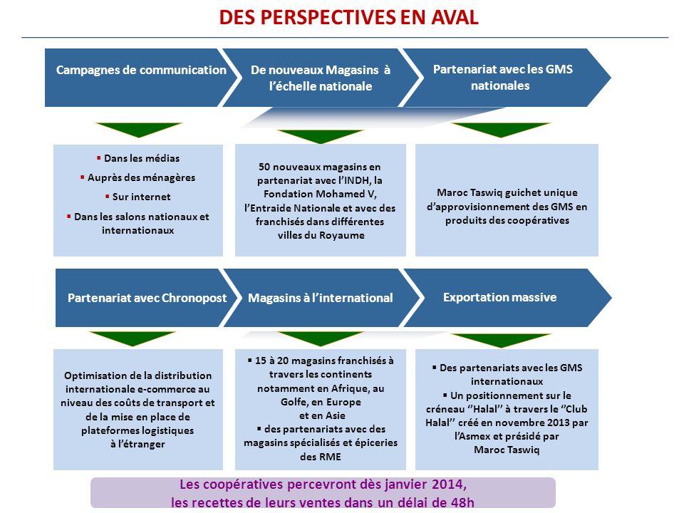 DES PERSPECTIVES EN AVAL