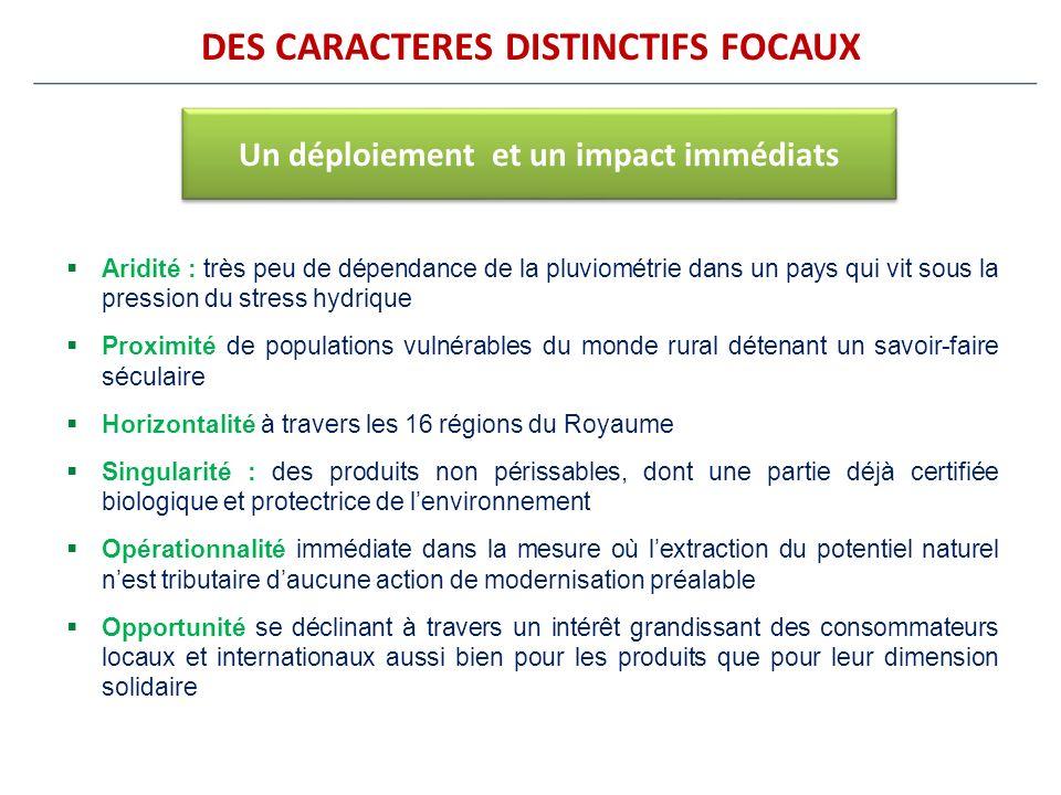 DES CARACTERES DISTINCTIFS FOCAUX