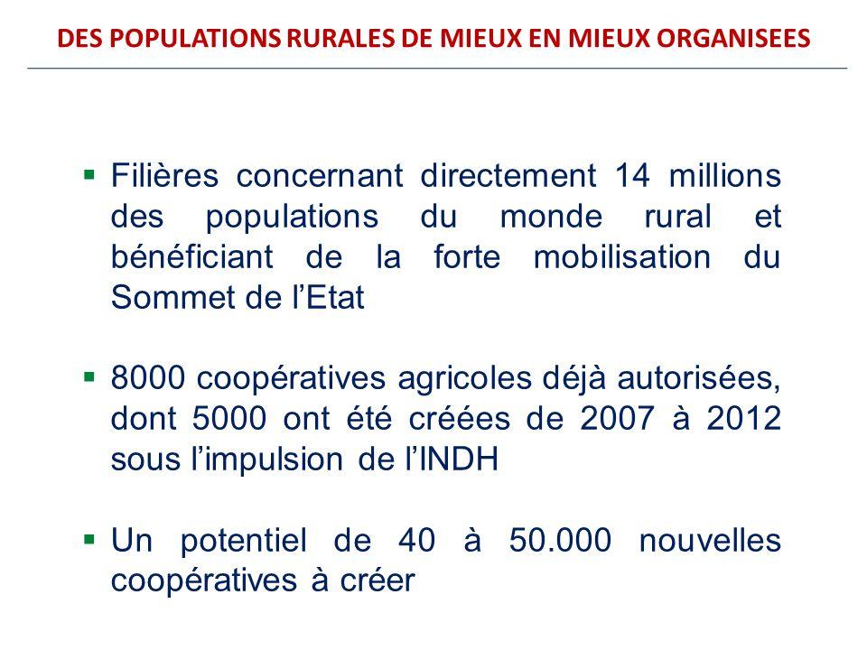 DES POPULATIONS RURALES DE MIEUX EN MIEUX ORGANISEES