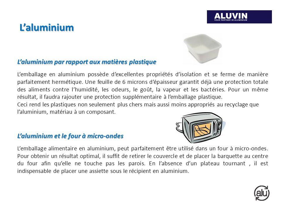 L'aluminium L'aluminium par rapport aux matières plastique