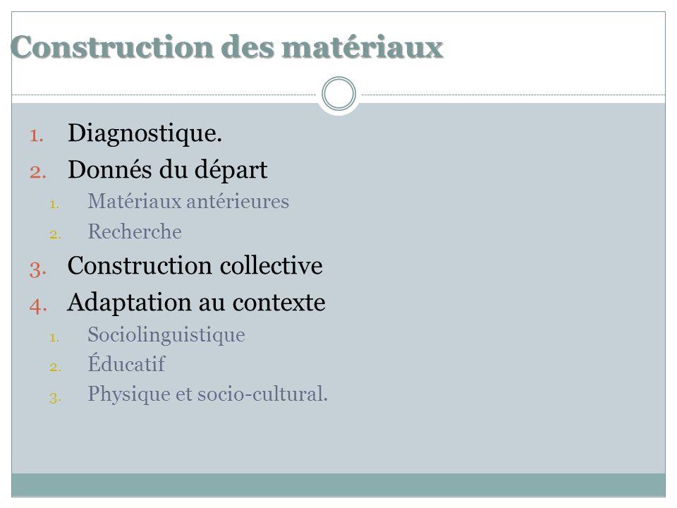 Construction des matériaux