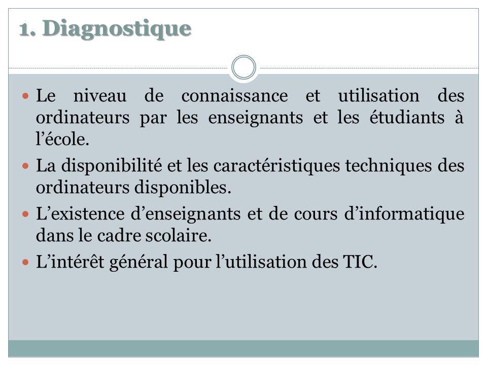 1. Diagnostique Le niveau de connaissance et utilisation des ordinateurs par les enseignants et les étudiants à l'école.