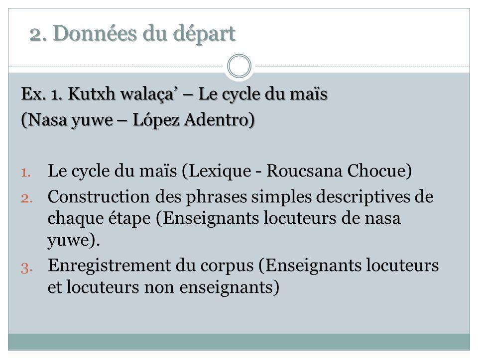 2. Données du départ Ex. 1. Kutxh walaça' – Le cycle du maïs