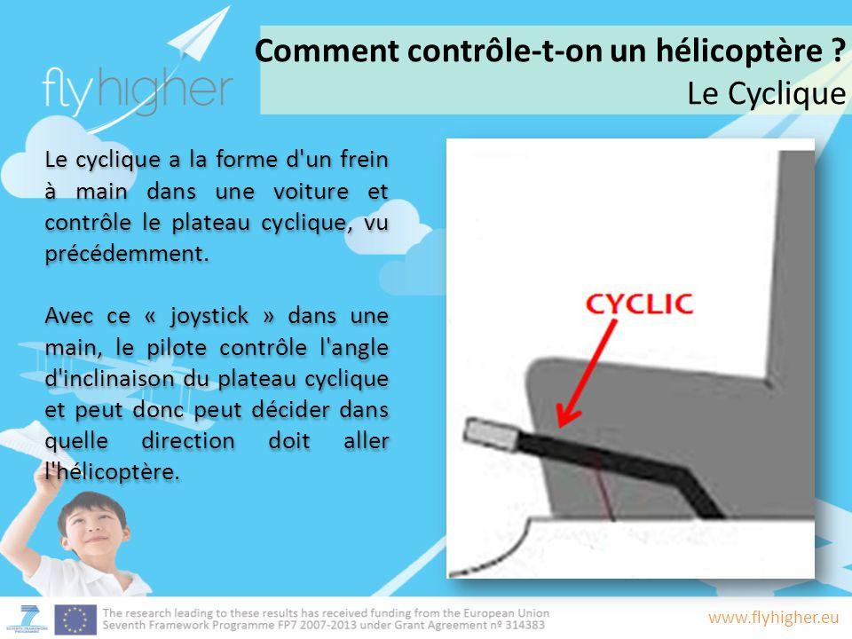 Comment contrôle-t-on un hélicoptère Le Cyclique
