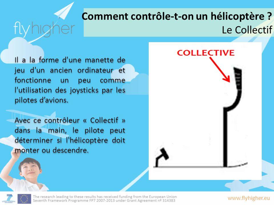Comment contrôle-t-on un hélicoptère Le Collectif