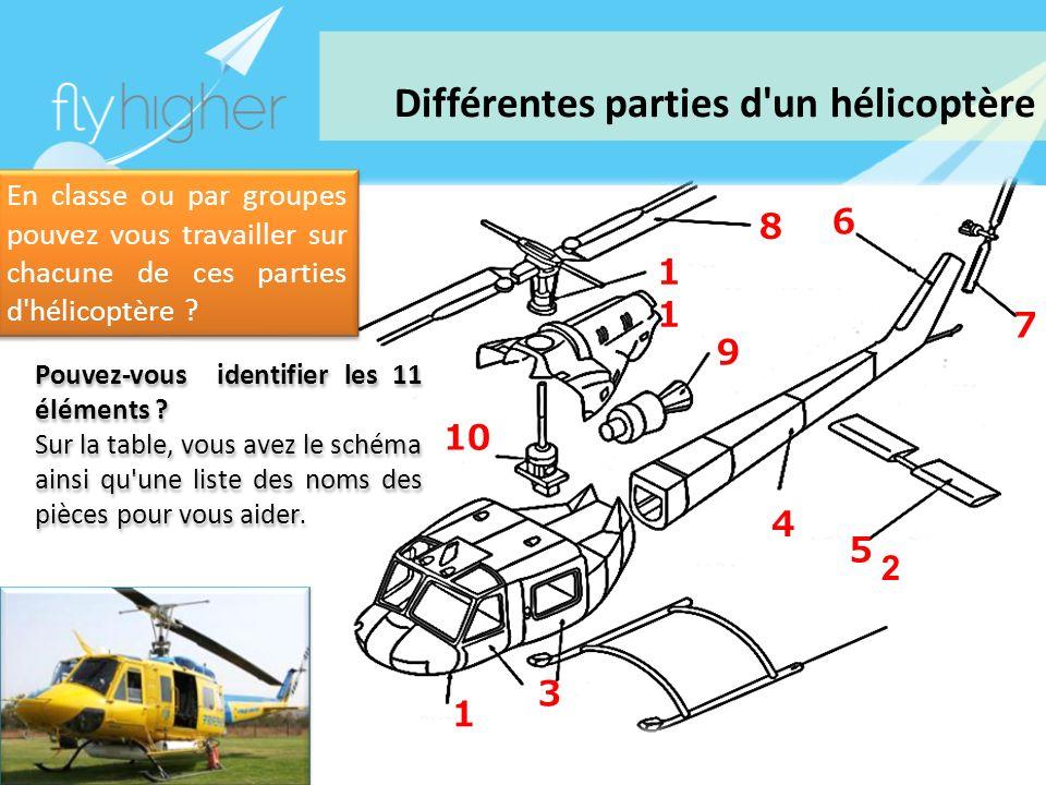 Différentes parties d un hélicoptère
