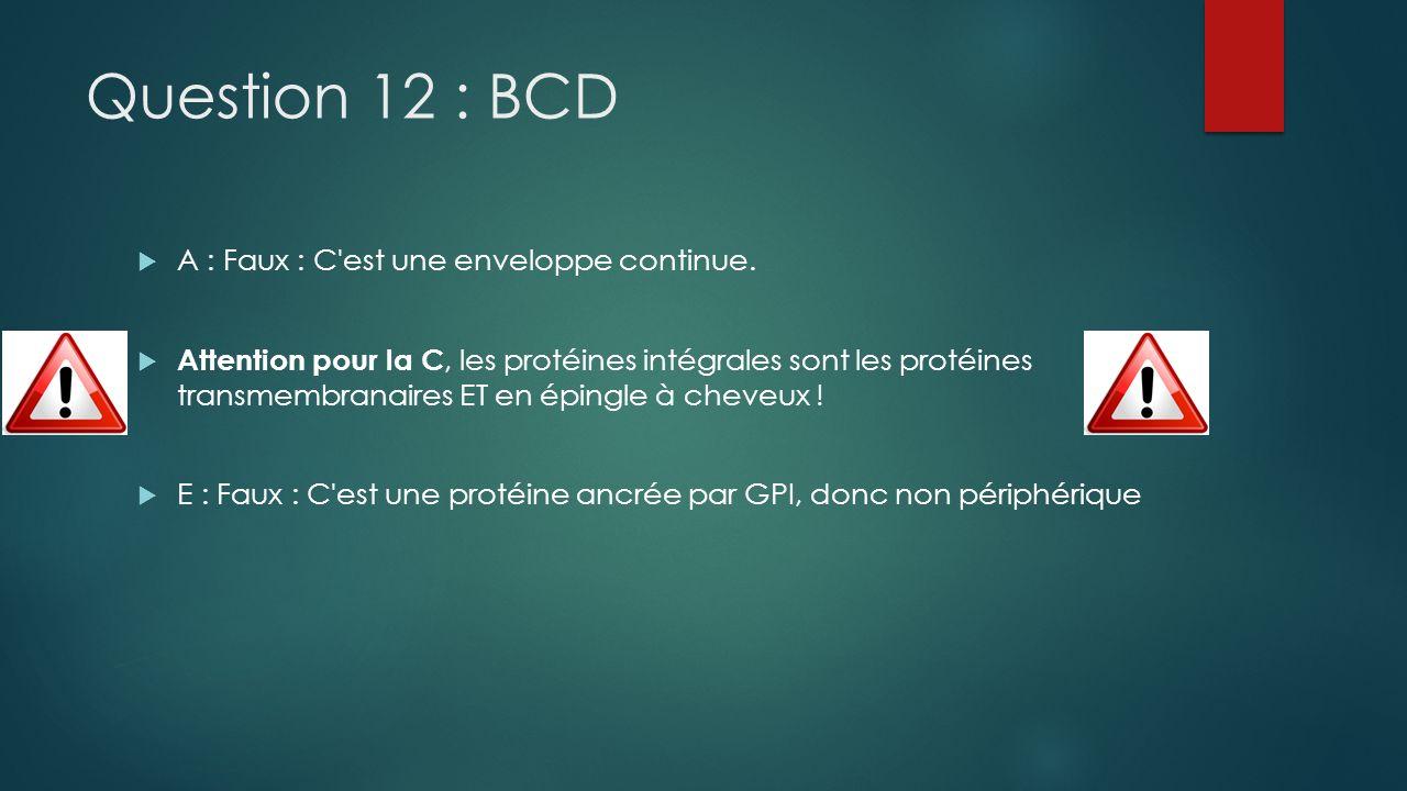 Question 12 : BCD A : Faux : C est une enveloppe continue.