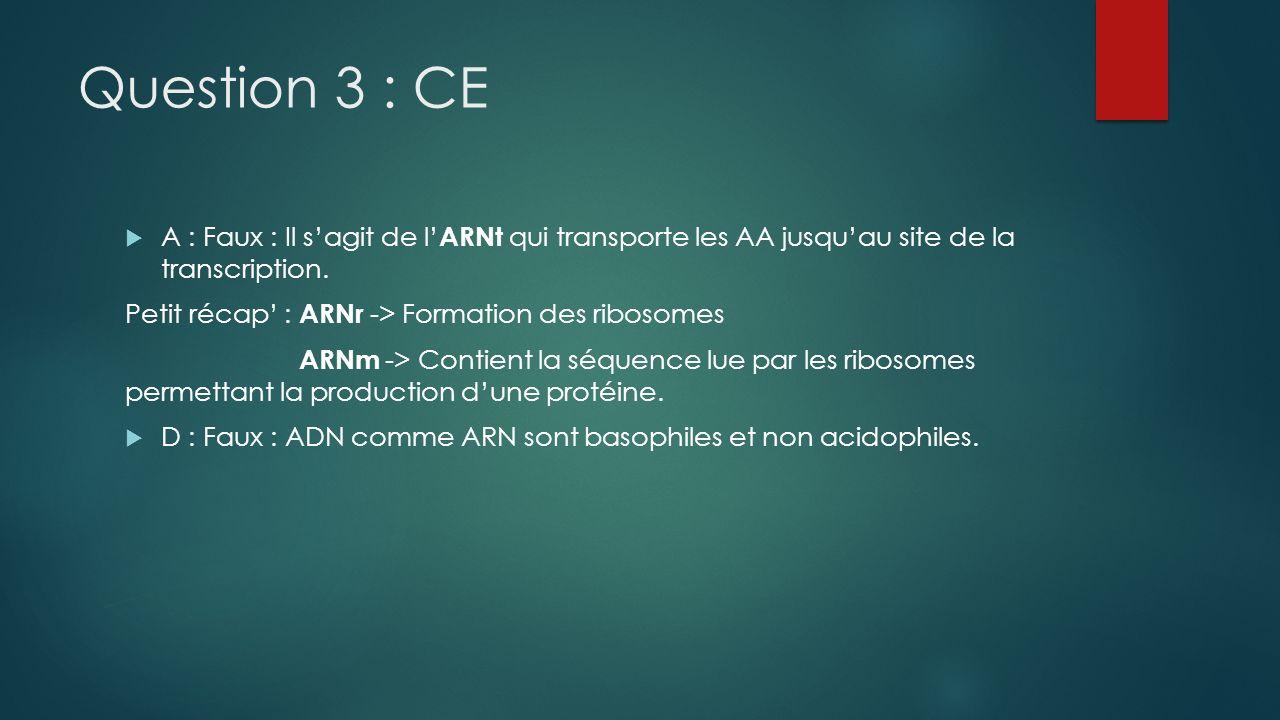 Question 3 : CE A : Faux : Il s'agit de l'ARNt qui transporte les AA jusqu'au site de la transcription.