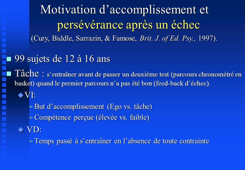 Motivation d'accomplissement et persévérance après un échec