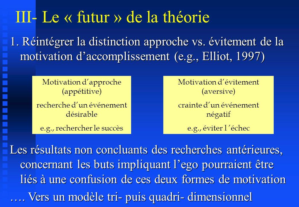 III- Le « futur » de la théorie