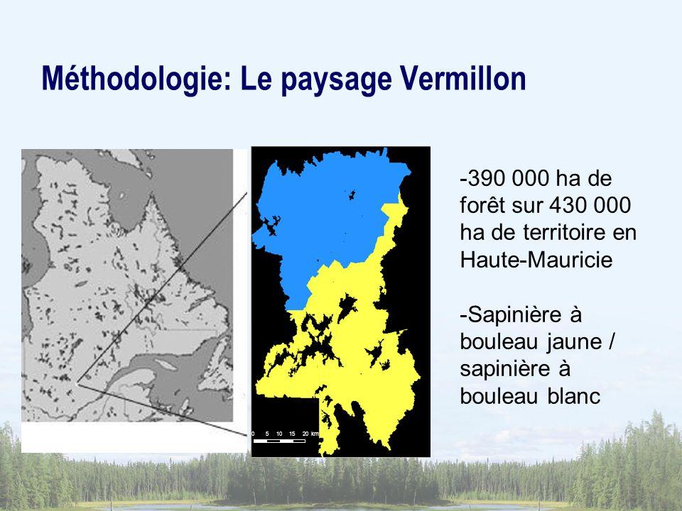 Méthodologie: Le paysage Vermillon