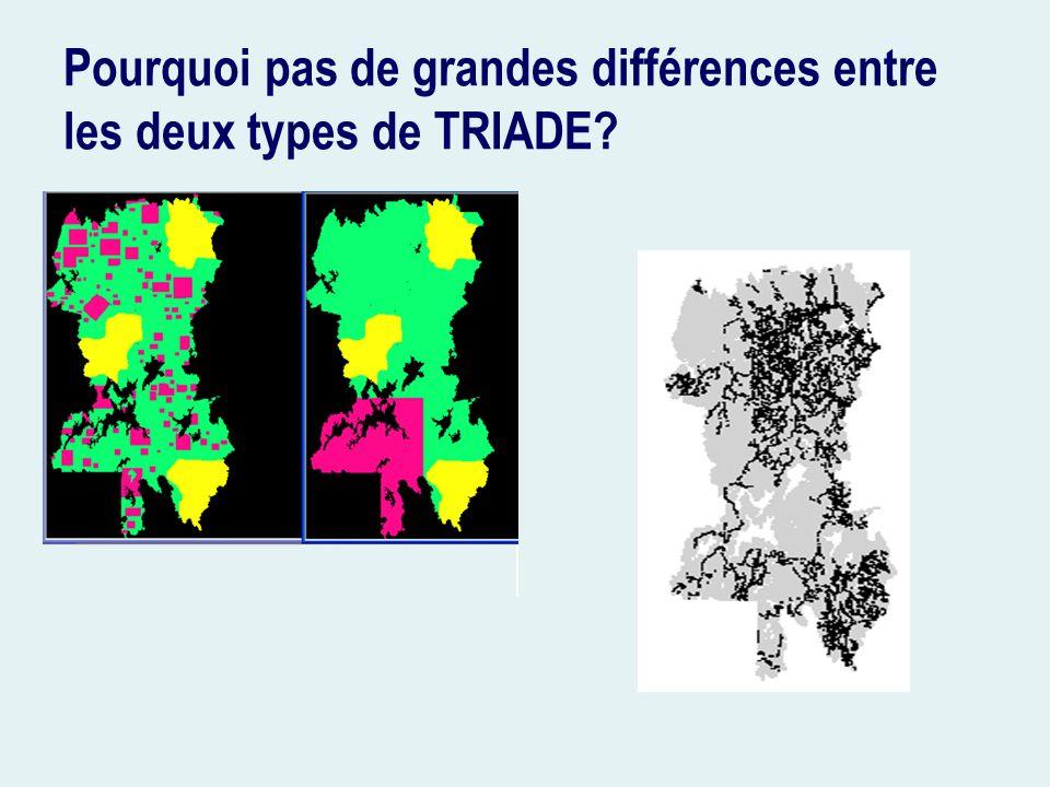 Pourquoi pas de grandes différences entre les deux types de TRIADE
