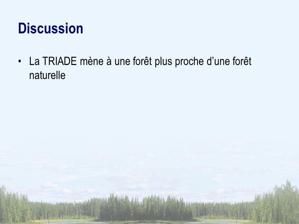 Discussion La TRIADE mène à une forêt plus proche d'une forêt naturelle