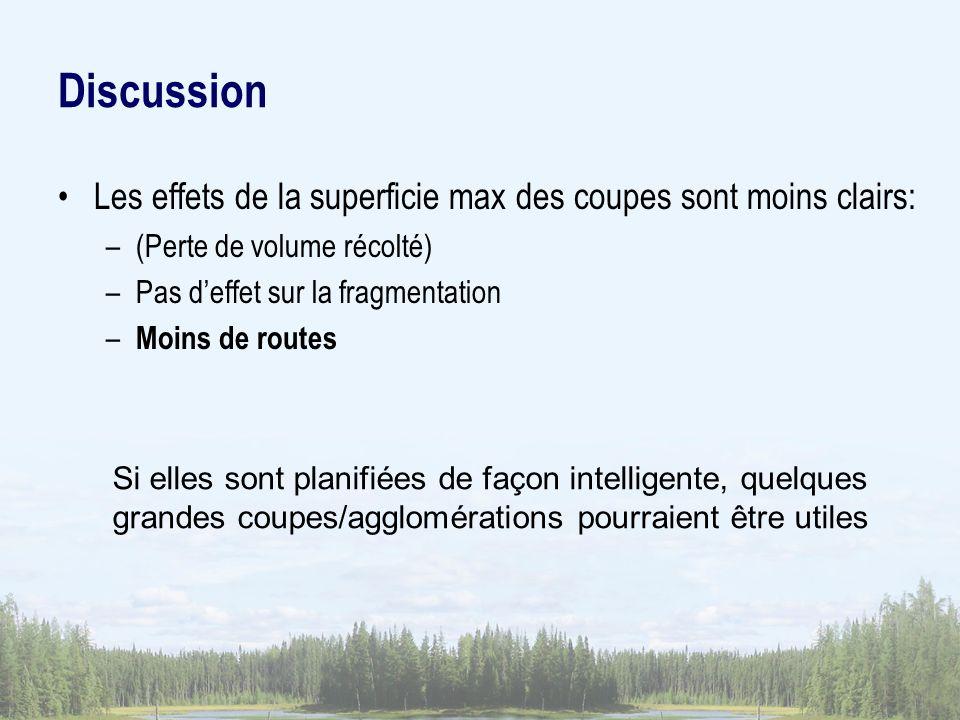 Discussion Les effets de la superficie max des coupes sont moins clairs: (Perte de volume récolté)