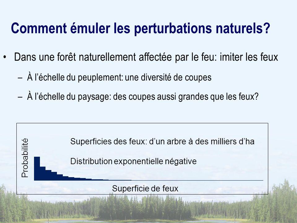 Comment émuler les perturbations naturels