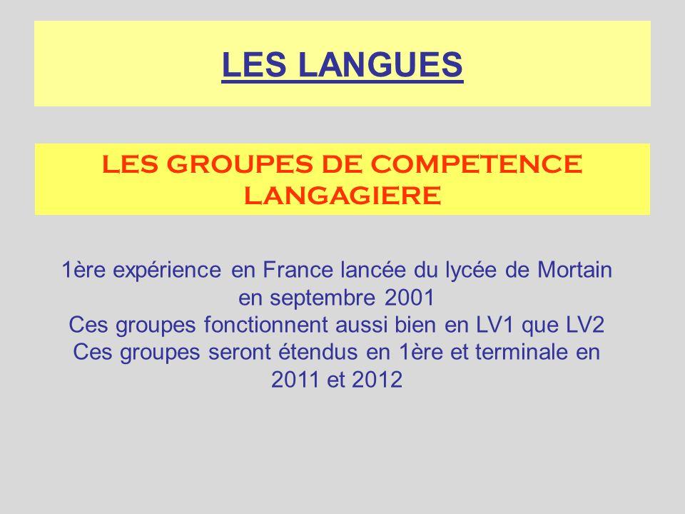 LES LANGUES LES GROUPES DE COMPETENCE LANGAGIERE