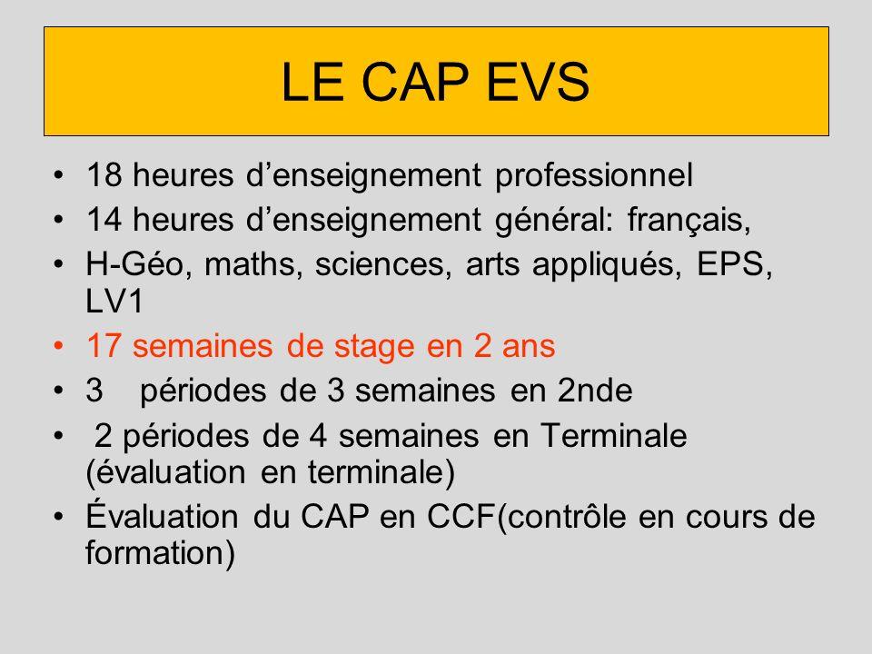 LE CAP EVS 18 heures d'enseignement professionnel