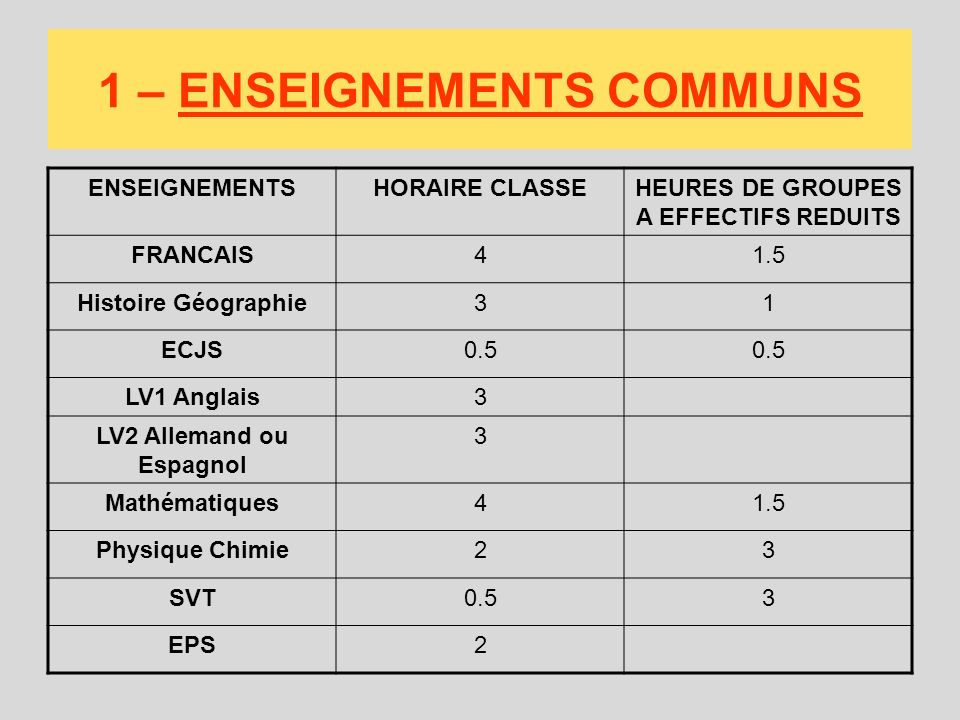 1 – ENSEIGNEMENTS COMMUNS