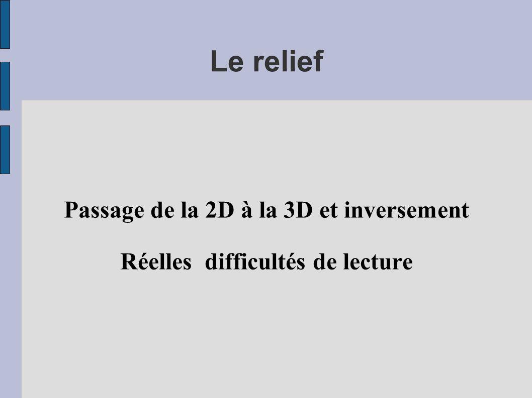 Passage de la 2D à la 3D et inversement Réelles difficultés de lecture