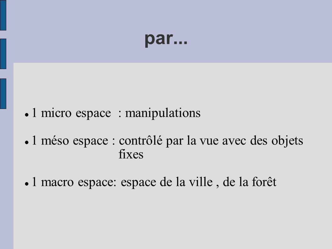 par... 1 micro espace : manipulations