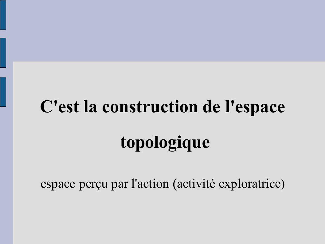C est la construction de l espace