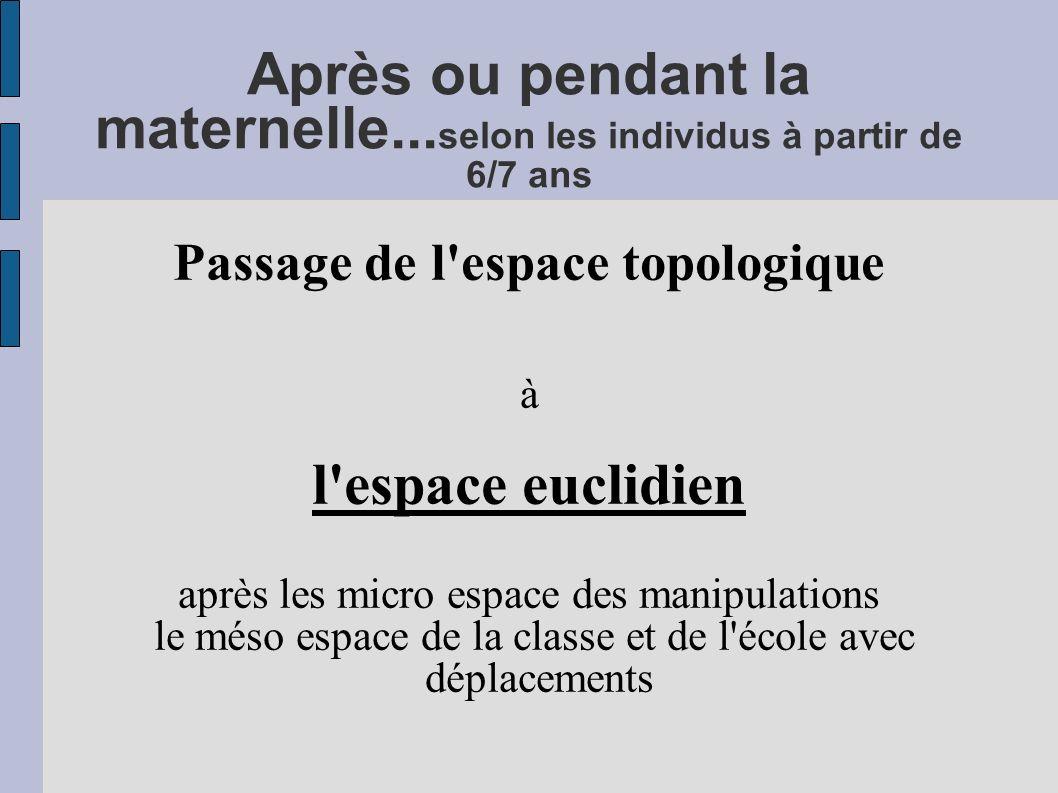 Passage de l espace topologique