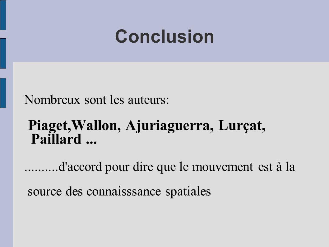 Conclusion Piaget,Wallon, Ajuriaguerra, Lurçat, Paillard ...