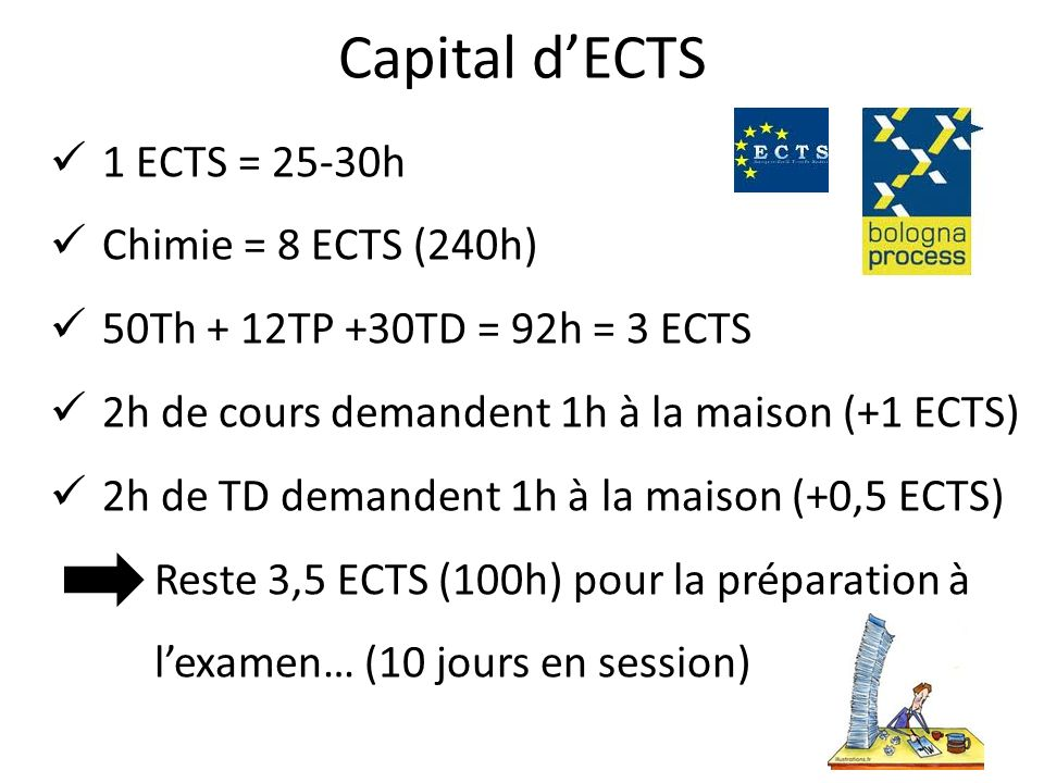 Capital d'ECTS 1 ECTS = 25-30h Chimie = 8 ECTS (240h)