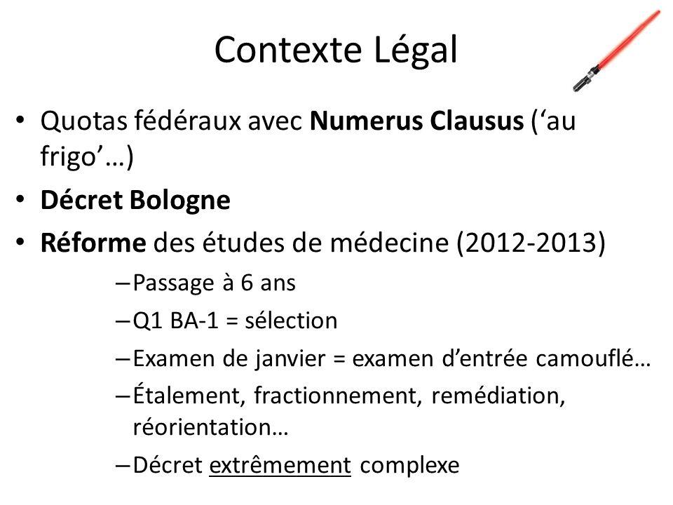 Contexte Légal Quotas fédéraux avec Numerus Clausus ('au frigo'…)