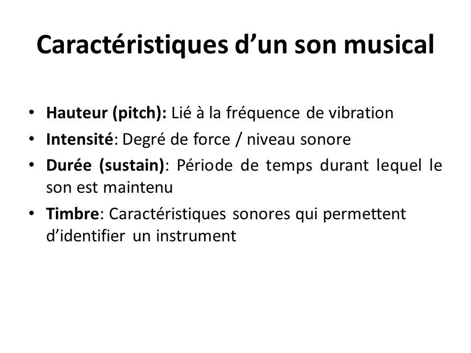 Caractéristiques d'un son musical