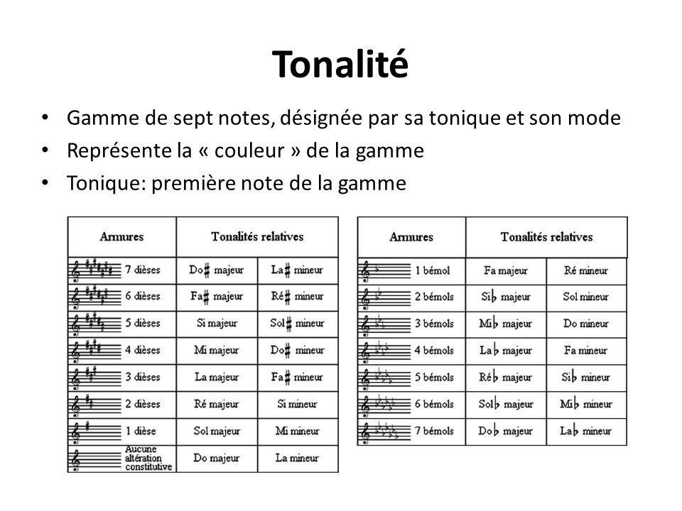 Tonalité Gamme de sept notes, désignée par sa tonique et son mode