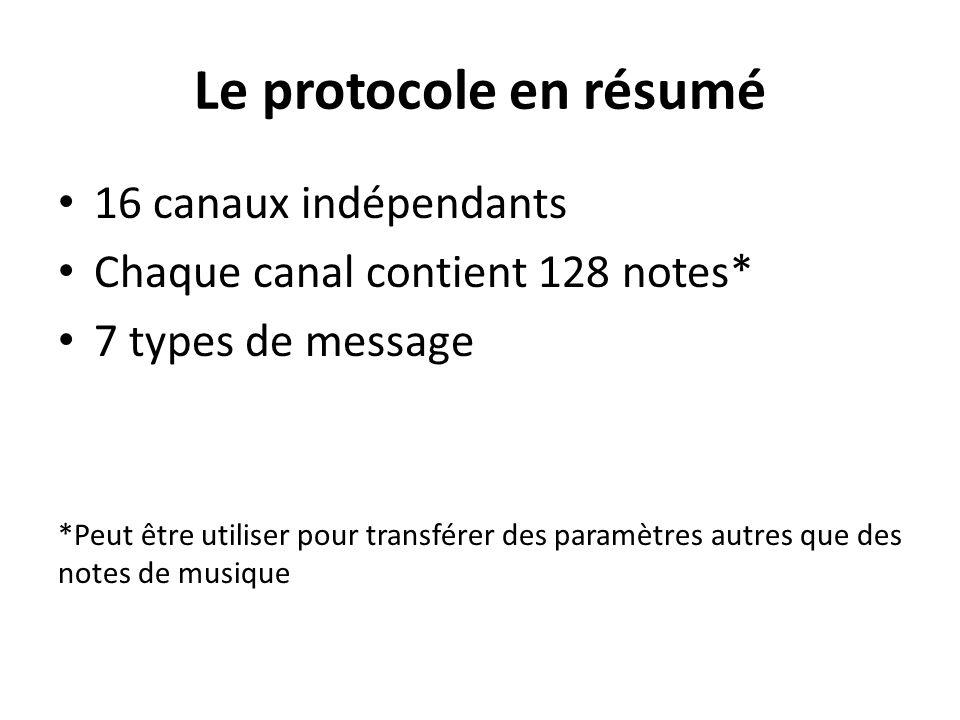 Le protocole en résumé 16 canaux indépendants
