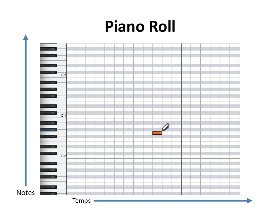 Piano Roll Notes Temps