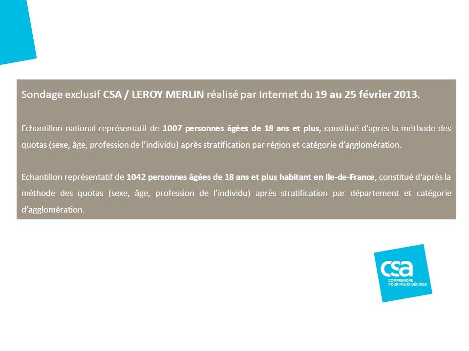Sondage exclusif CSA / LEROY MERLIN réalisé par Internet du 19 au 25 février 2013.