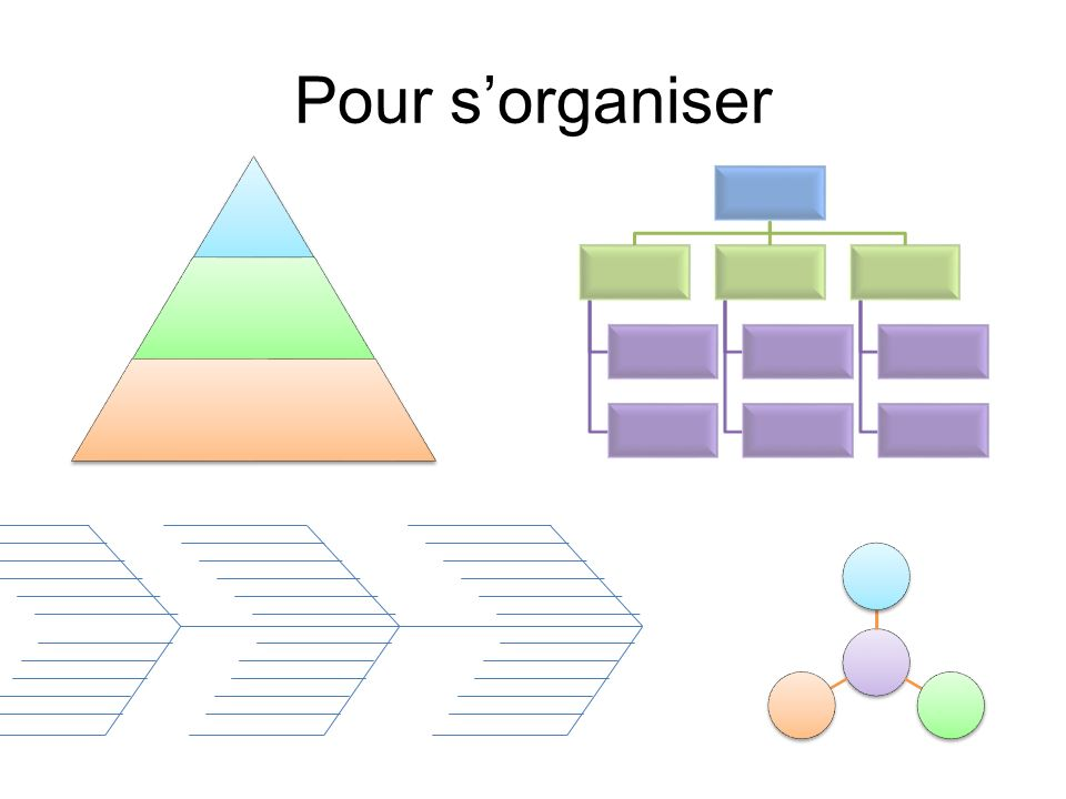 Pour s'organiser