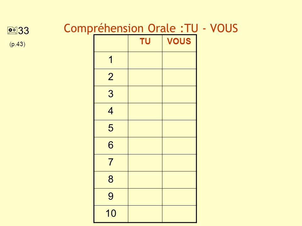 Compréhension Orale :TU - VOUS