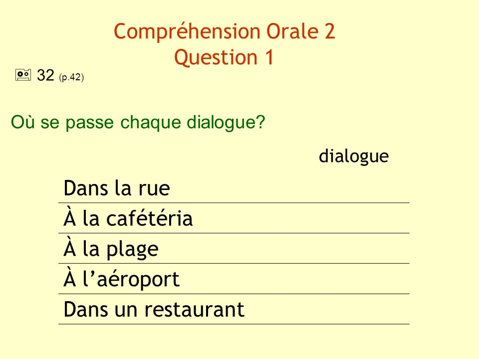 Compréhension Orale 2 Question 1